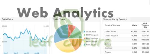 membuat akun google analytics untuk website atau blog